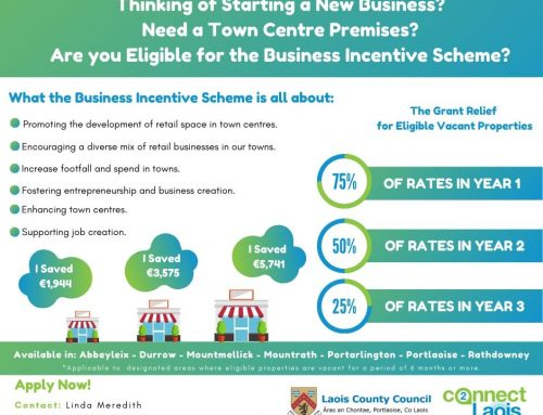Business Incentive Scheme Extended To Durrow