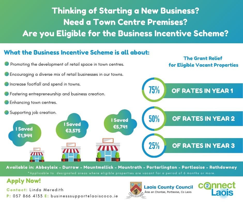 Business Incentive Scheme Promotion
